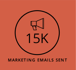 Marketing Emails Sent