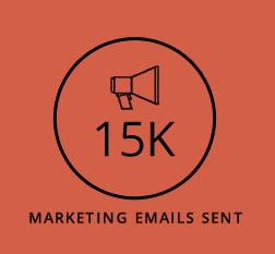 Marketing Emails Sent