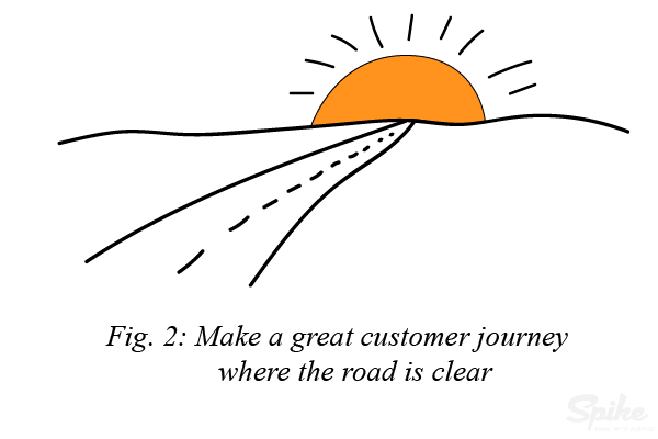 customer journey-01
