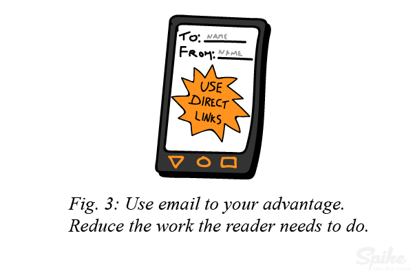 fig3 use email-01