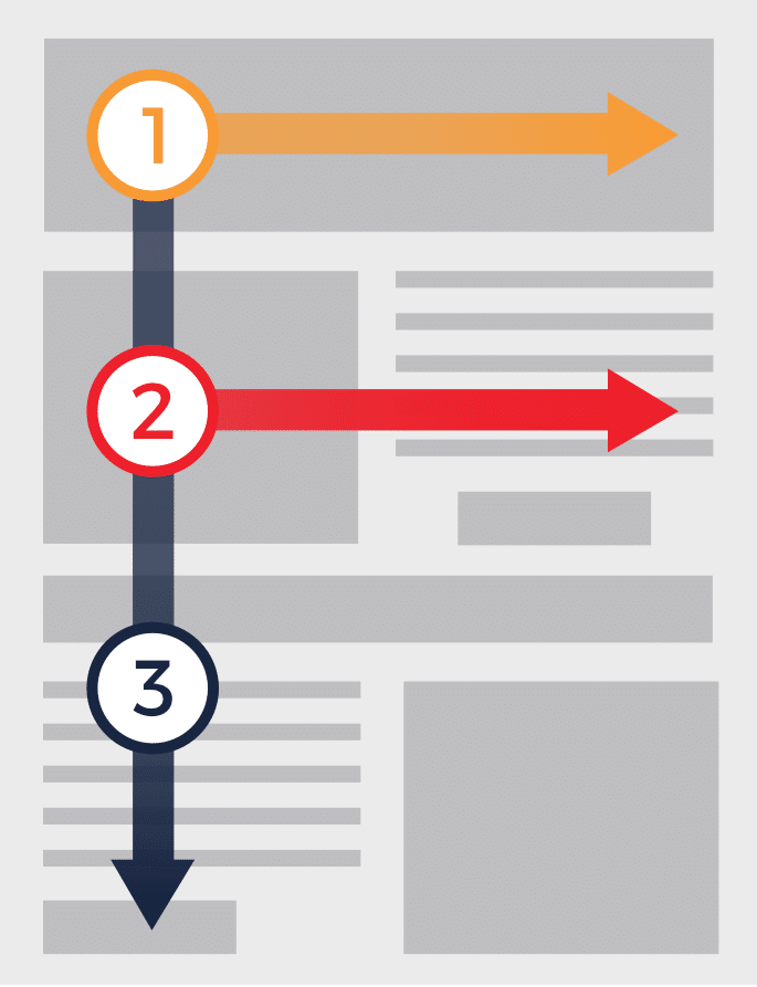 F Shape - How to make sure your Call to Action buttons work